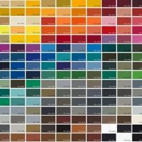 tabla de colores del aluminio lacado